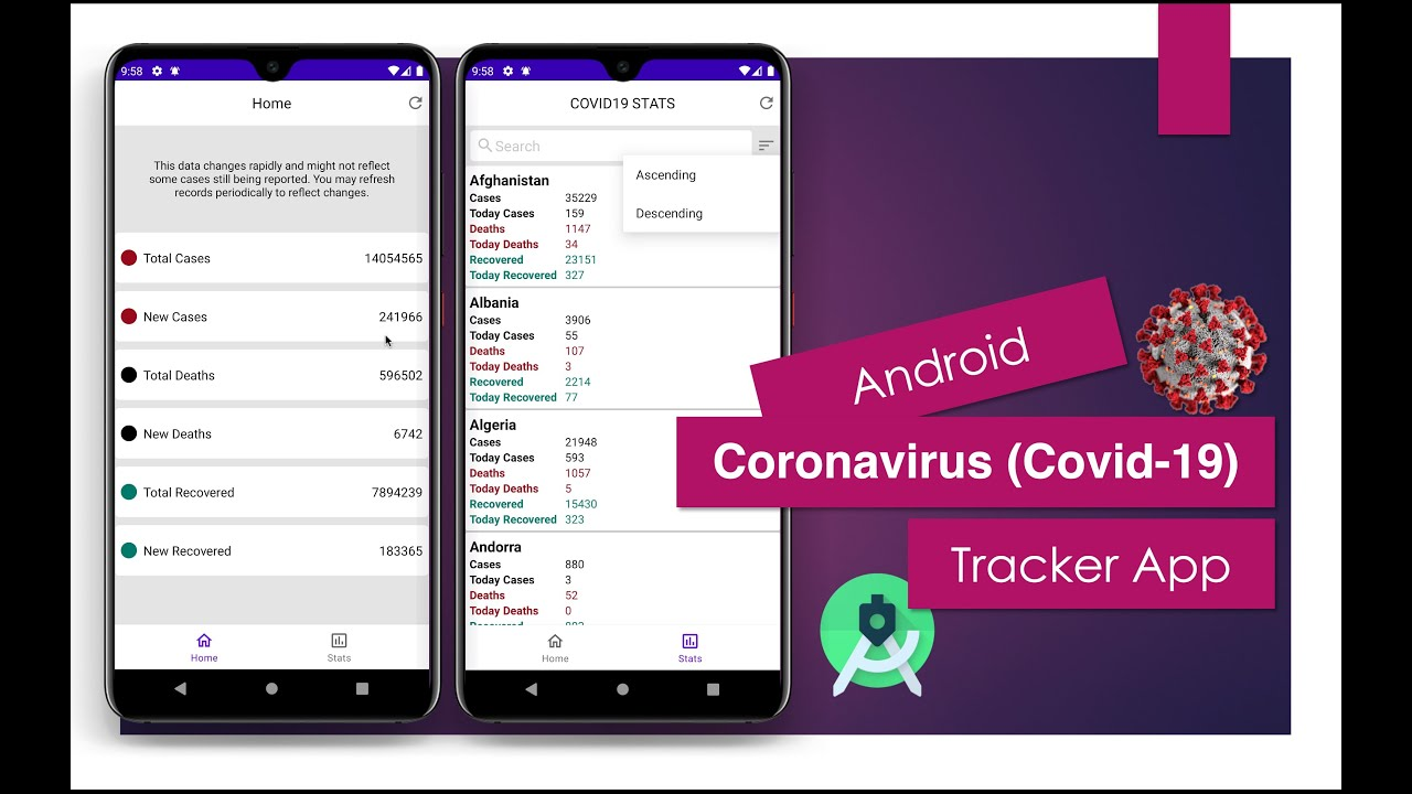 Coronavirus (Covid-19) Tracker App   Android Studio