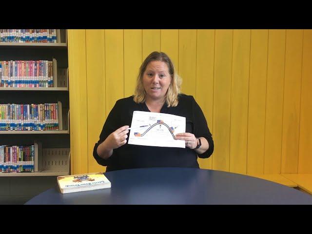 3rd grade: Reading- Plot