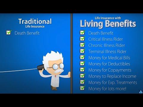Living Benefits: The Smartphones of Life Insurance