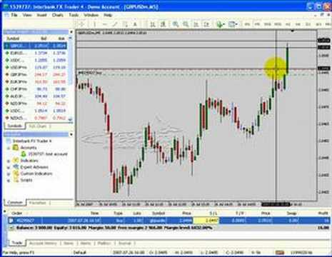 Forex Meta Trader 4 MT4 Platform Part 6: Trailing Stop . Forex Trading Ecuation – Learn Forex