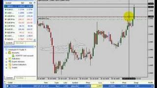 Forex Meta Trader 4 MT4 Platform Part 6: Trailing Stop . Forex Trading Ecuation - Learn Forex
