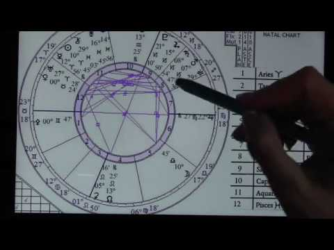 libra astrology march 11