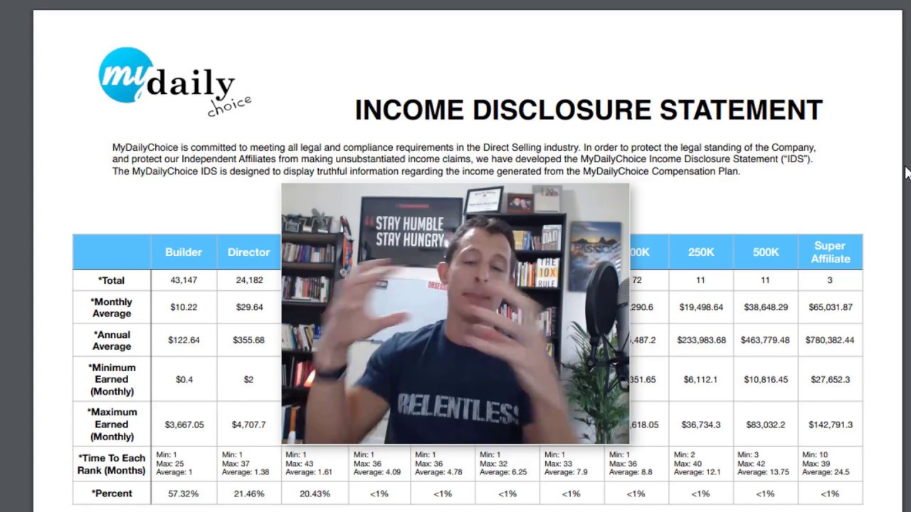 Mydailychoice Income Disclosure Statement Earnings