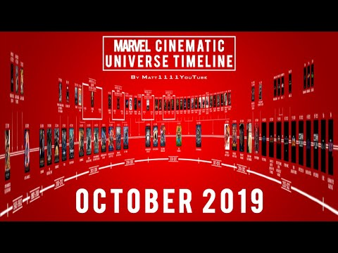 marvel-cinematic-universe-timeline-(october-2019)