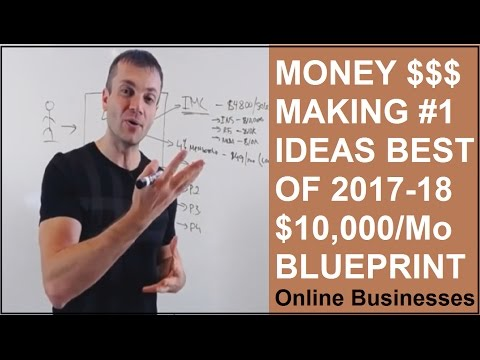 Money making ideas that work 2017 for beginners $10,000 a month blueprint