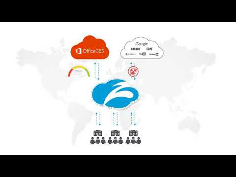 Secure Network Transformation | OneSecure | Zscaler | South