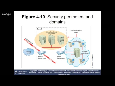 Hang0ut0nAir_10-16-17_Mon_5pm_Security Review-101617-1530_305-OnTrial.co