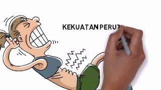 Repeat youtube video Tips and Trick (Tes Kesemaptaan PLN )