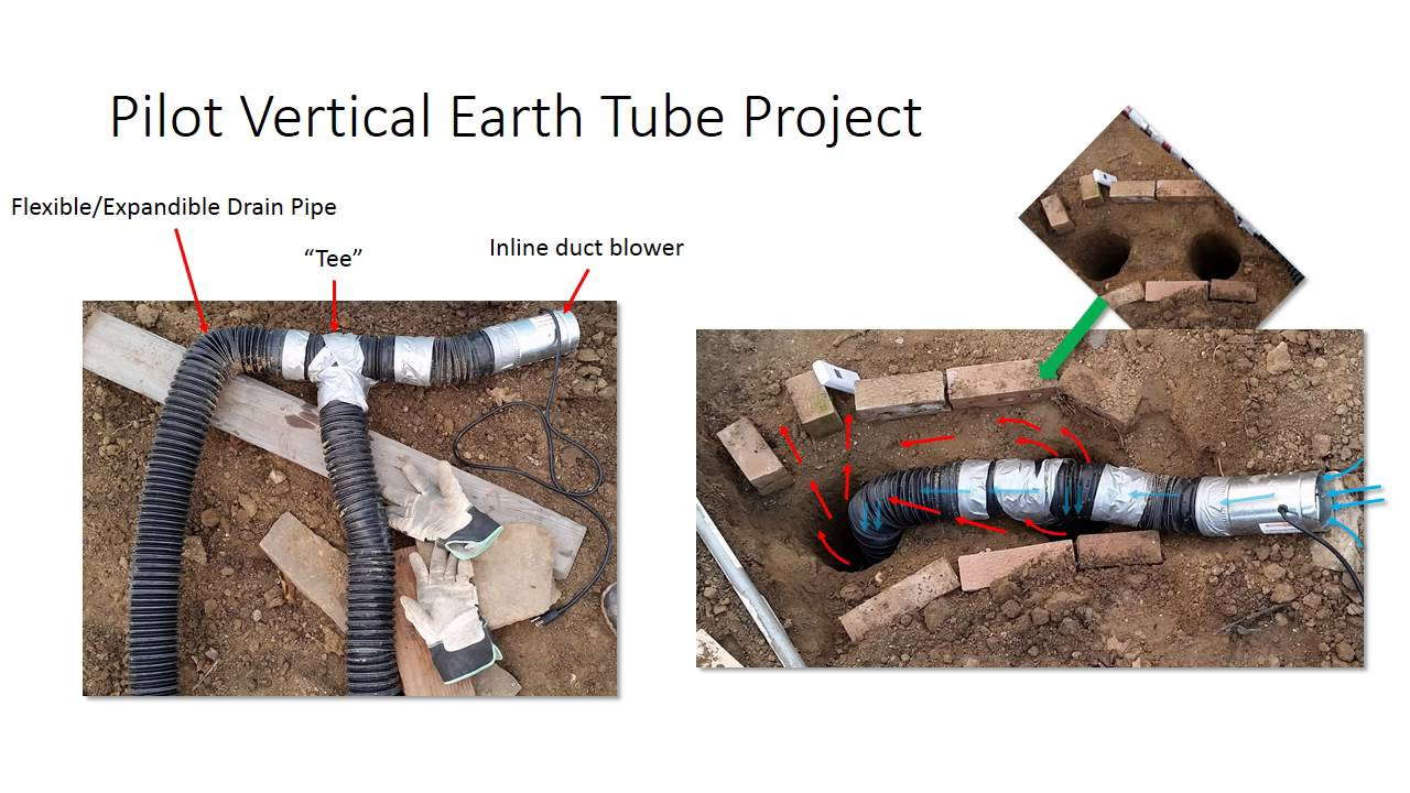Vertical Geothermal Earth Tube Part 1 Greenhouse