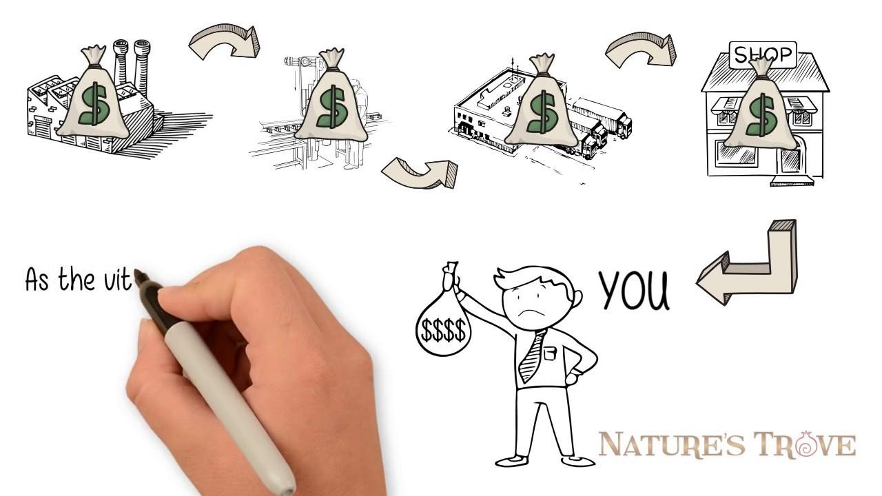 The Nature's Trove Advantage