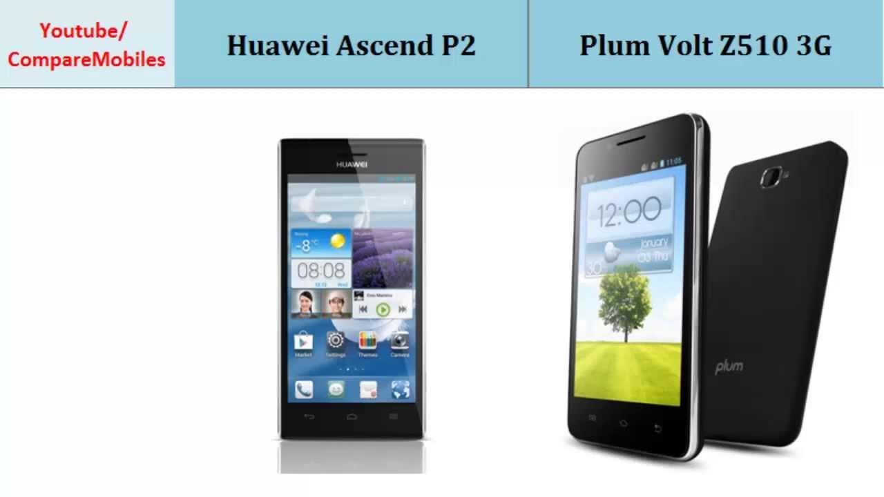 Huawei Ascend P2 Vs Plum Volt Z510 3G, main differences, specs - YouTube