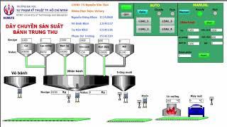 SCADA_Dây chuyền sản xuất bánh trung thu