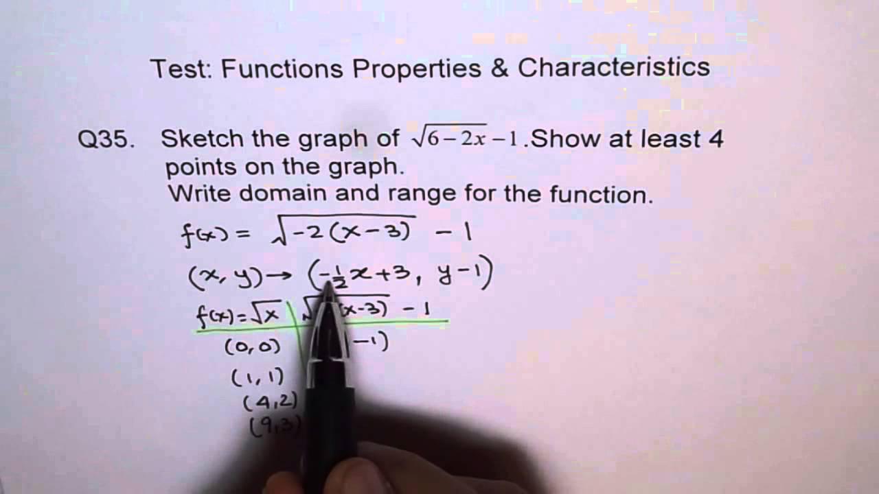 Sketch Transformed Square Root Function and Find Domain and Range ...