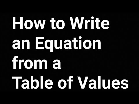 how to find an equation from a table of values