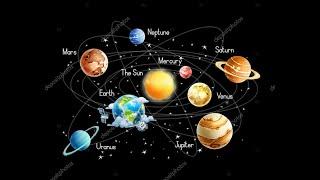 How to make 3d solar system school projec- part4