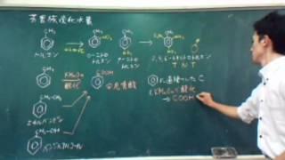 ミヤモトの高校化学009 芳香族03炭化水素