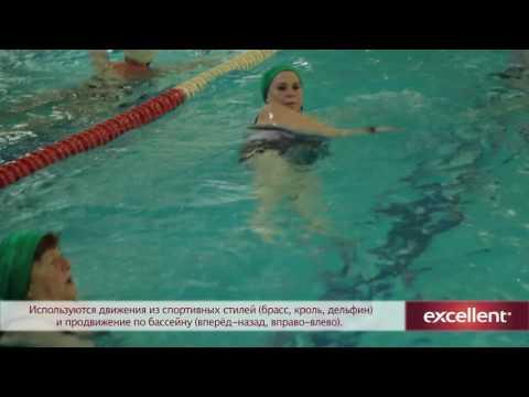 Aqua-Swim