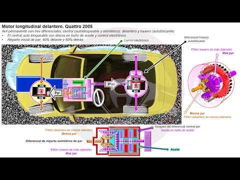 Historia de la transmisión Quattro (6/12)