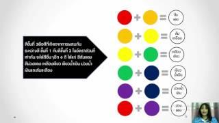 แม่สีสำหรับปฐมวัย