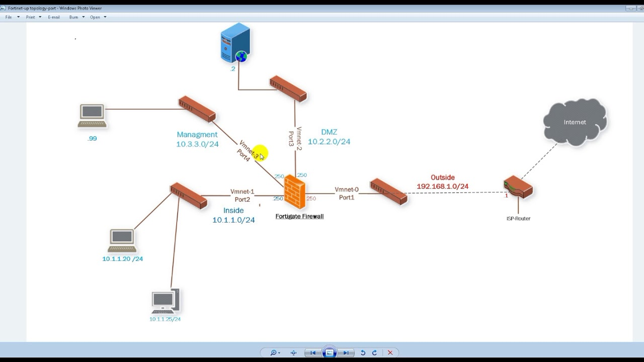 fortigate firewall installation and configuration in vmware workstation
