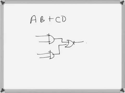 Digital Electronics: De Morgan's Law