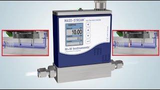 Принцип работы теплового регулятора расхода газа MASS-STREAM(, 2016-05-14T21:35:51.000Z)