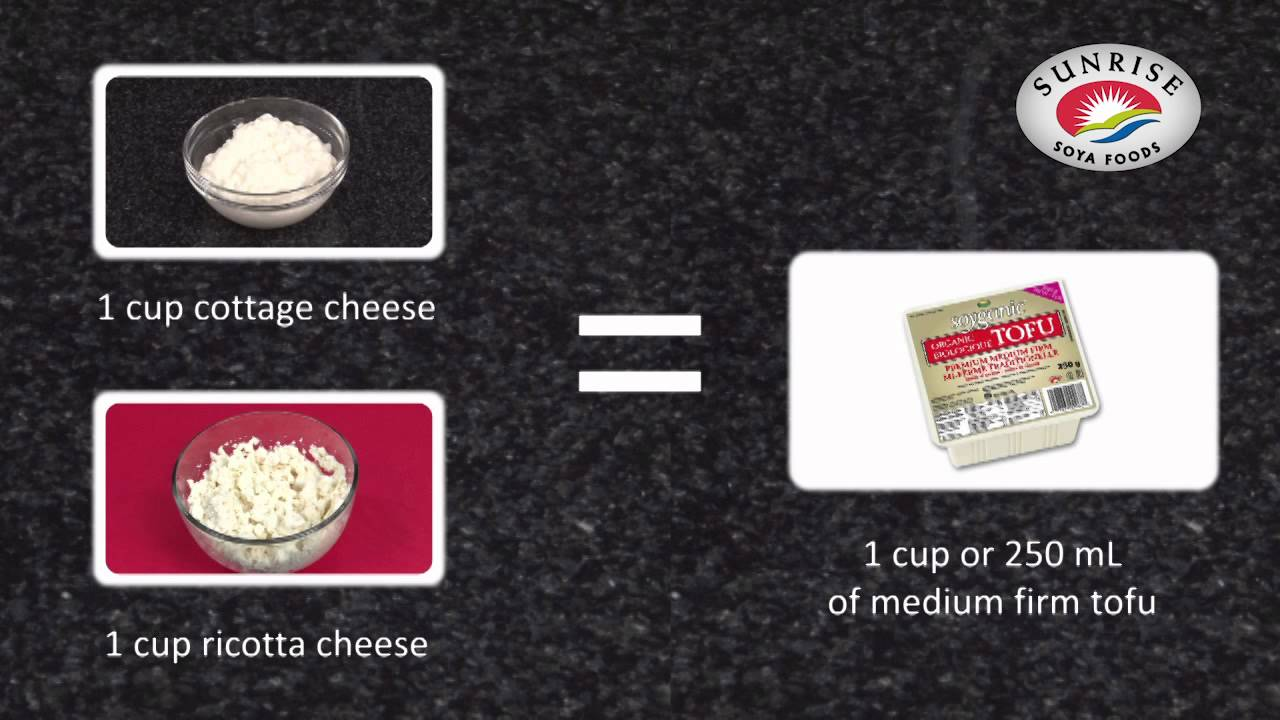 Healthy Substitutions: Replacing Ricotta / Cottage Cheese