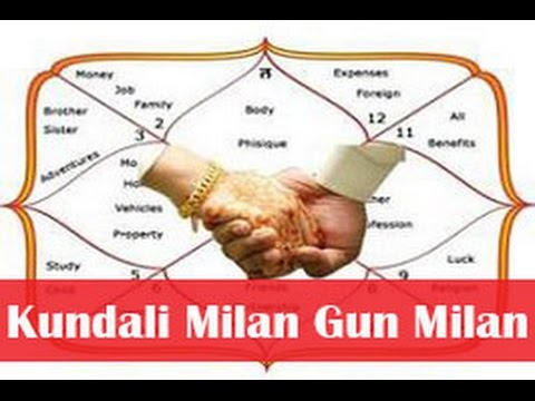 Match making kundli milan hindi