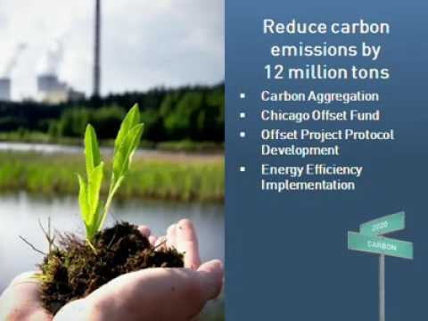 The Role of Carbon Markets and Conservation Incentives in Agriculture