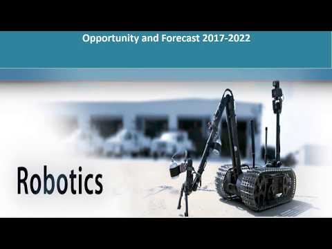 .這七款在各種領域機器人的實際應用案例,帶給你什麼看法⋯⋯