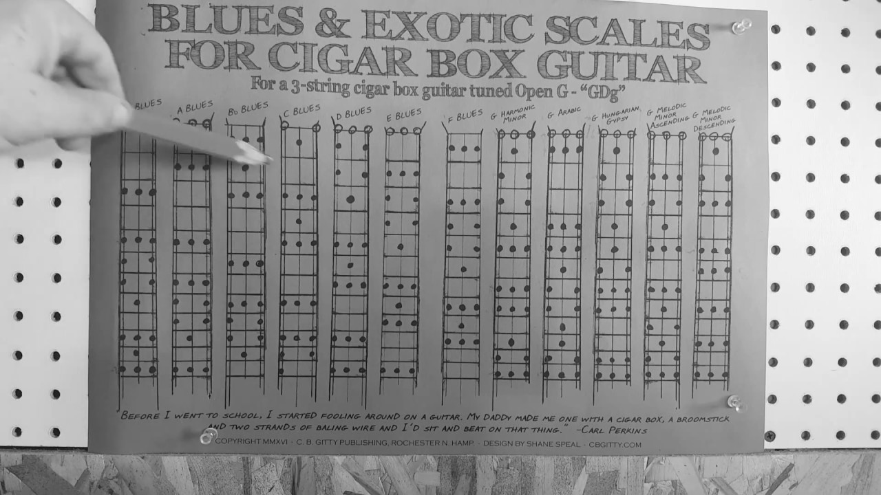 blues exotic scales for 3 string cigar box guitar youtube. Black Bedroom Furniture Sets. Home Design Ideas