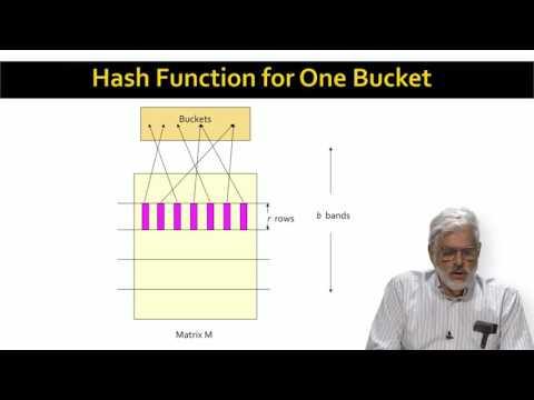 14. Locality Sensitive Hashing | Stanford University