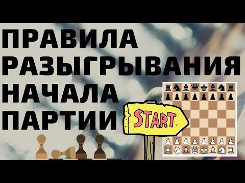 Урок 3. Правила разыгрывания начала шахматной партии (дебюта). Шахматы для всех.