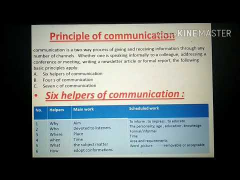 Communication : nature, characteristics, principles 4s 7c