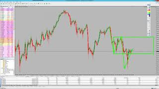 Real-Time Daily Trading Ideas: Wednesday, 5th May: Markus about SP500, DAX &  EURUSD