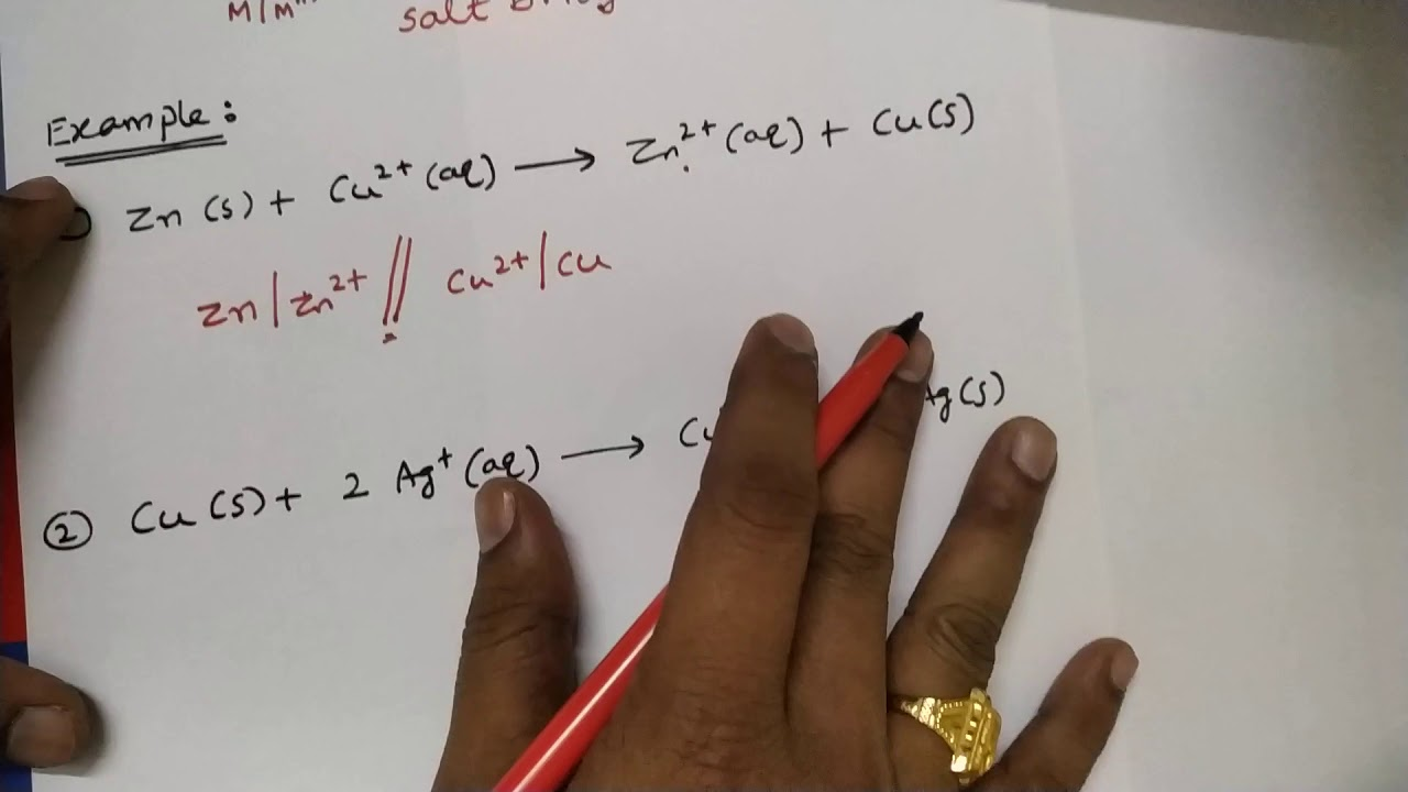 How to write CELL REPRESENTATION (CELL NOTATION)-FOR NEET and JEE👍