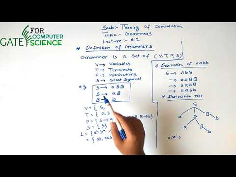Theory of Computation Lecture –6.1(Definition of Grammars) | Gate For Computer Science