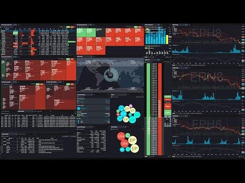 CQG Desktop - Overview New Futures Platform  | Video 1