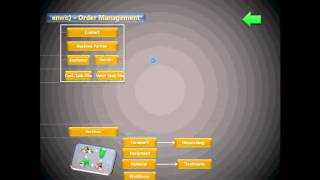 Microsoft Dynamics NAV ENWIS WorkFlow