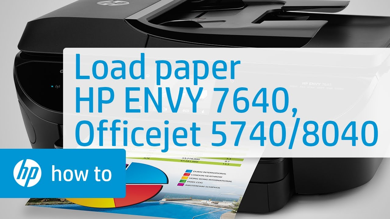 Loading Paper In The Hp Envy 7640 Officejet 5740 8040 Series Hp