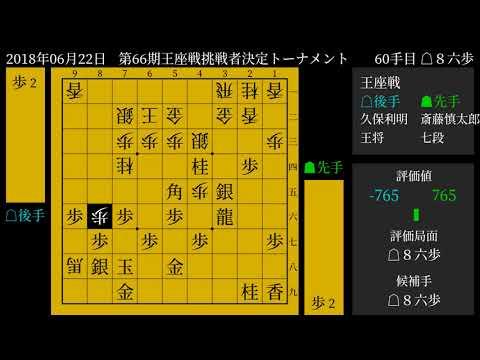 アベマ将棋db2