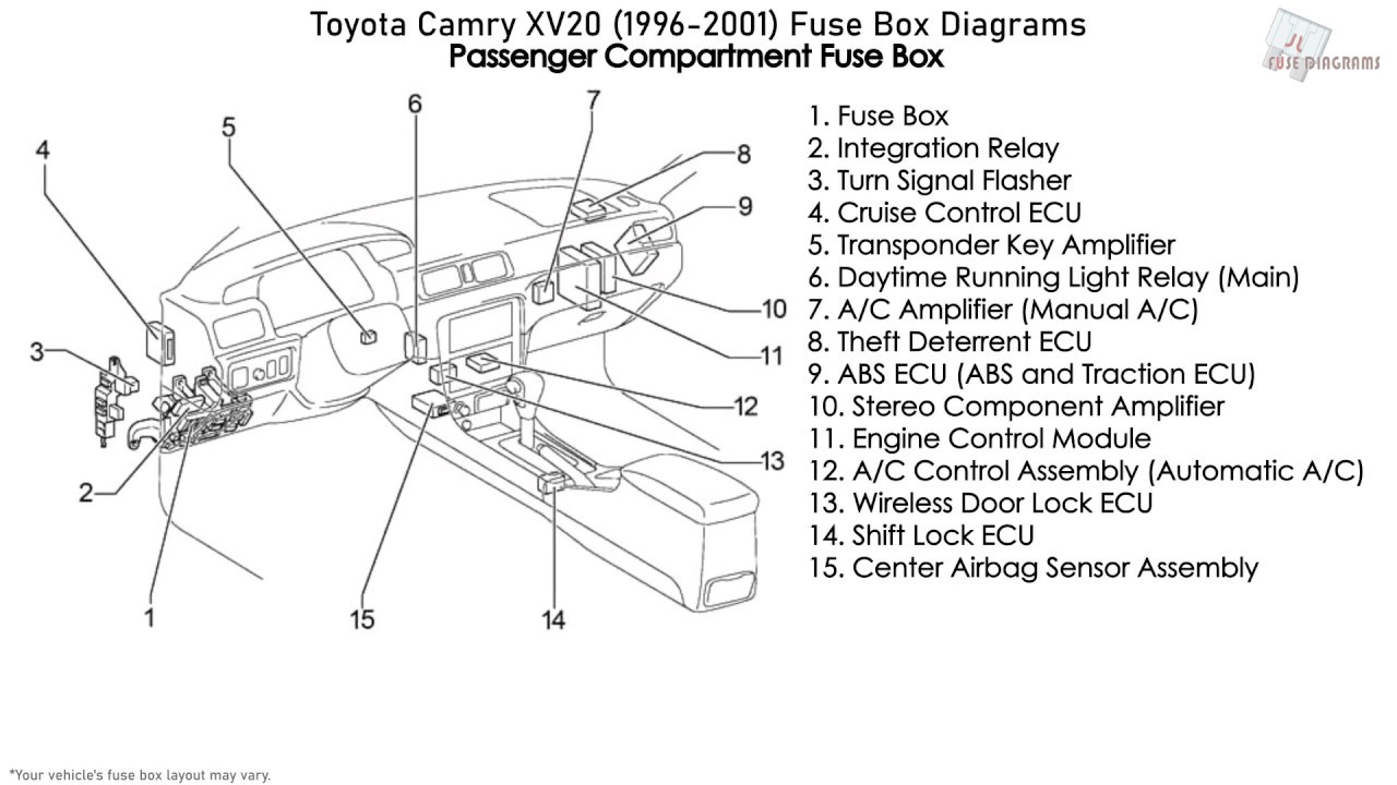 Toyota Camry Xv20 1996 2001 Fuse Box Diagrams Youtube