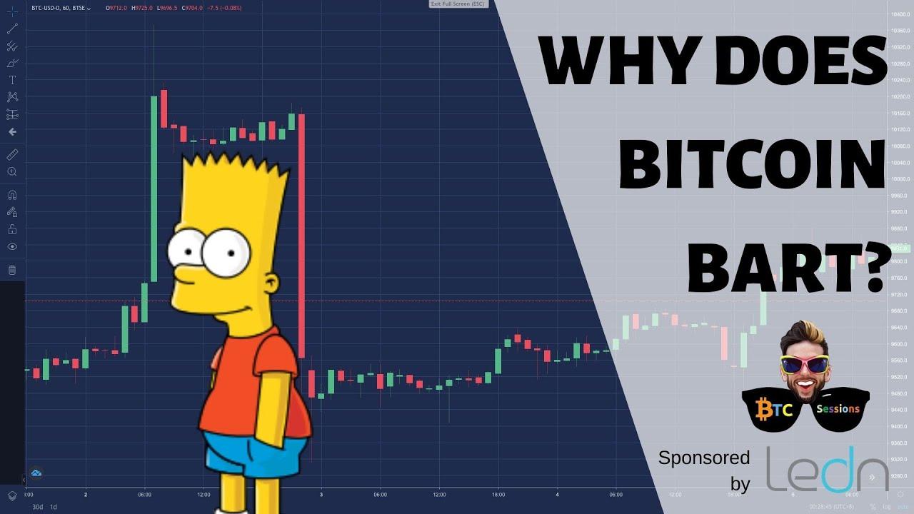 bitcoin bart pattern