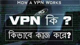 What is VPN | How to works VPN | Bengali | Best VPN Software 2019