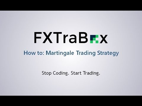 Forex strategy youtube