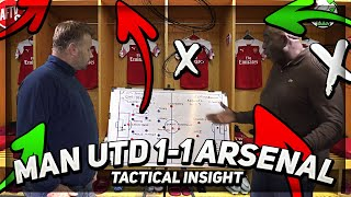 Are Emery's Tactics Negative or Positive? | AFTV Tactical Show