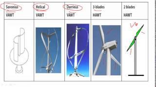 محاضرة 5 :طاقة الرياح: التوربين الهوائي الأفقي