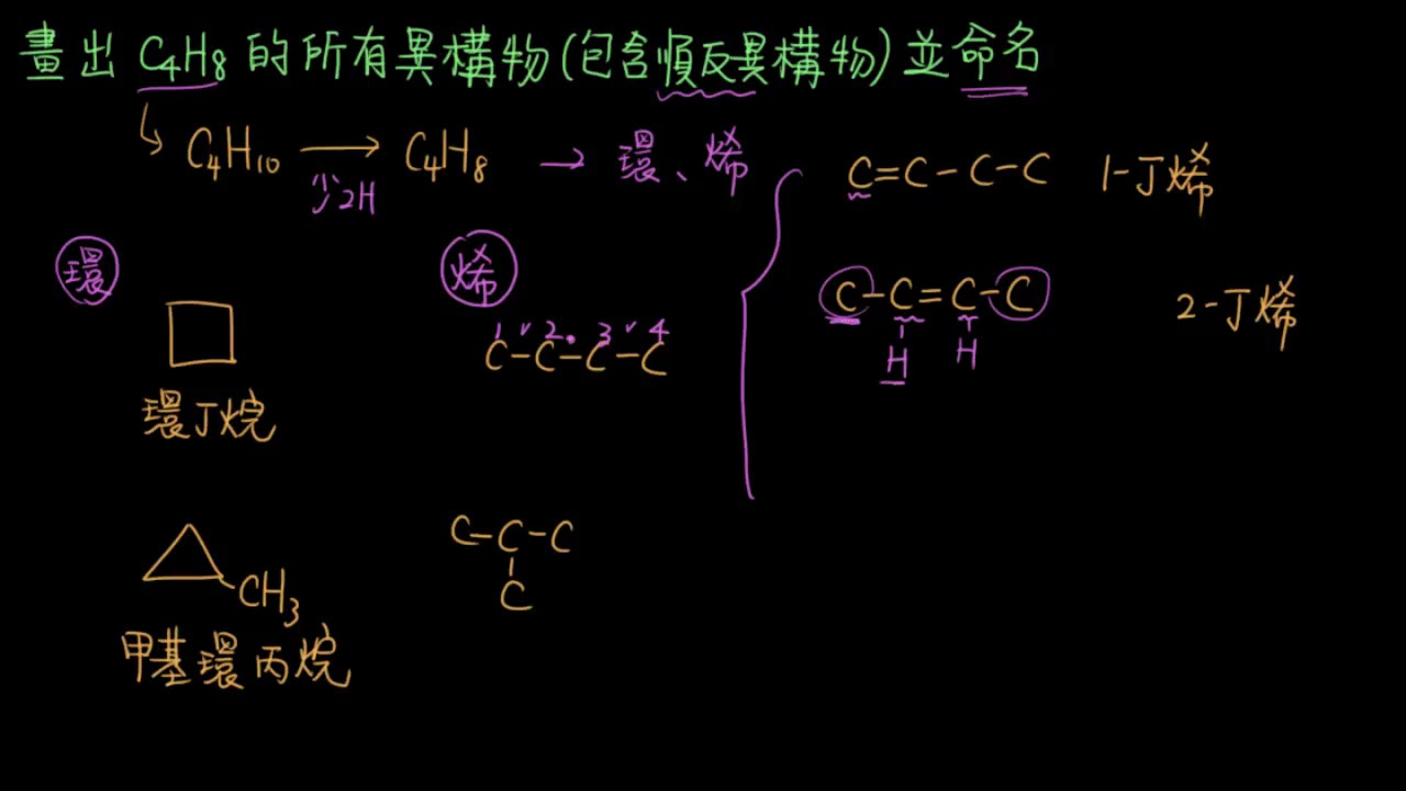 3-3.3烯炔類的命名37_練習C4H8的異構物及命名 - YouTube