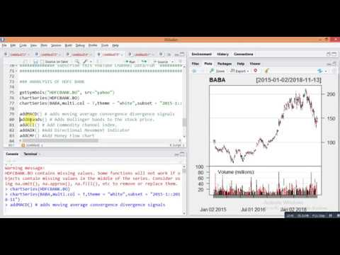 Data/Fun:-How to Analyze any stock like Alibaba,Google etc  in share market  by R (quantmod) Package
