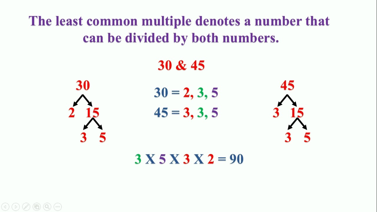 Least common multiples and greatest common factor ppt video.